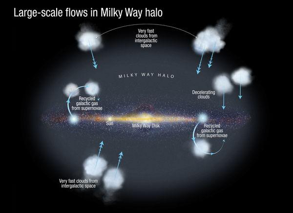 hubble telescope research paper